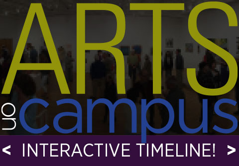 ARTS on CAMPUS INteractive Timeline